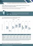 Customizing Comparisons Between Hospital Peer Groups_FINAL_031219_Page_1.jpg
